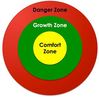 zones-of-productivity-high.jpg